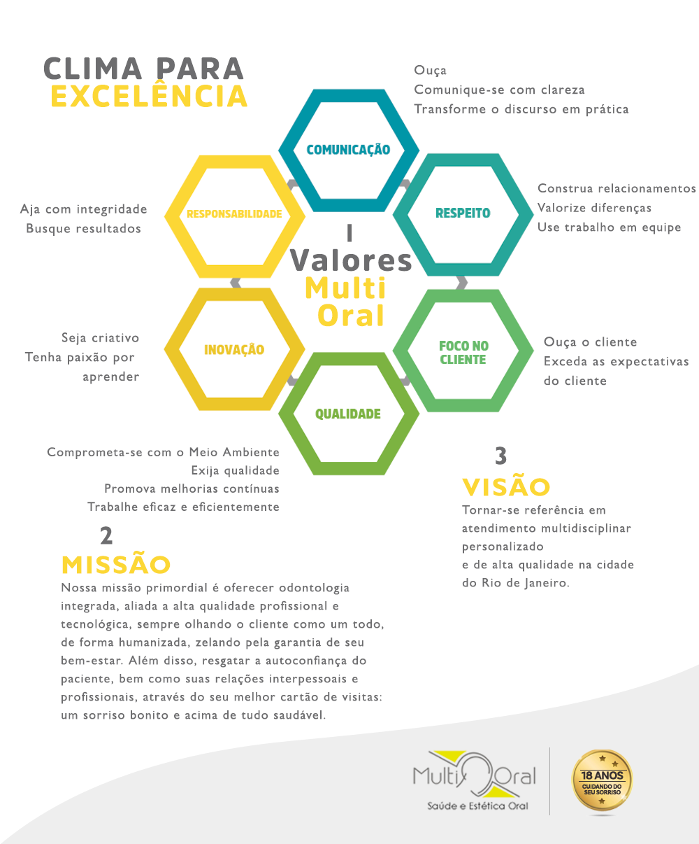 valores-multioral